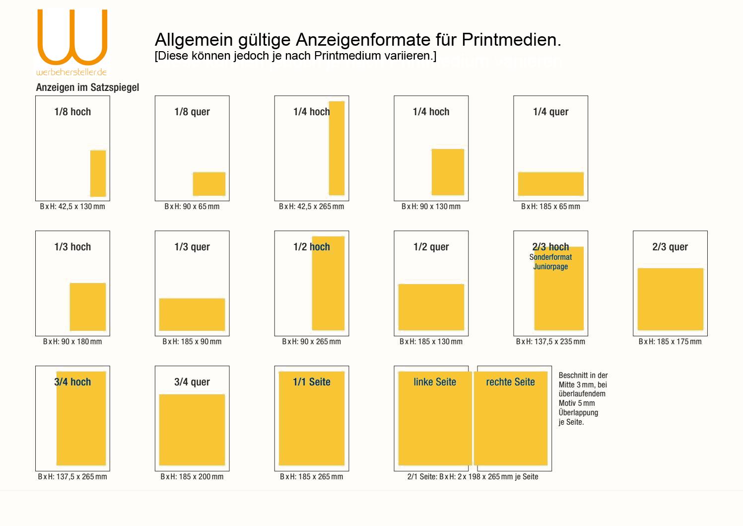 Anzeigenformate im Satzspiegel, www.werbehersteller.de