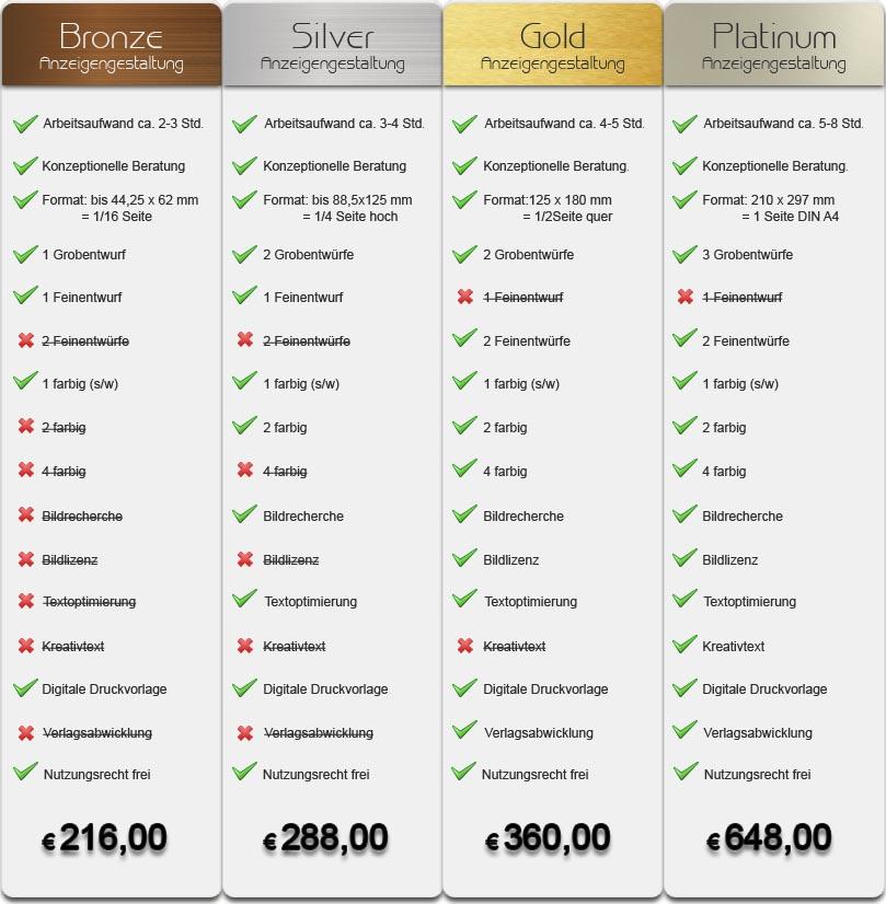 Werbehersteller Anzeigenpreise, www.werbehersteller.de
